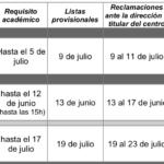 calendario-admision-fp