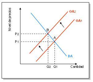 Economia tras el Covid19