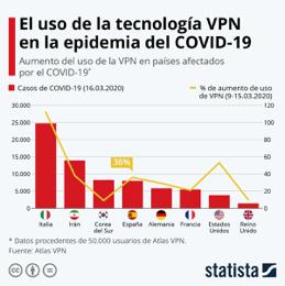 Dam Publicación Impacto Covid19
